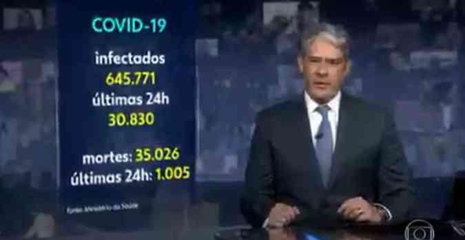 (foto: Reprodução/Twitter/Globo)